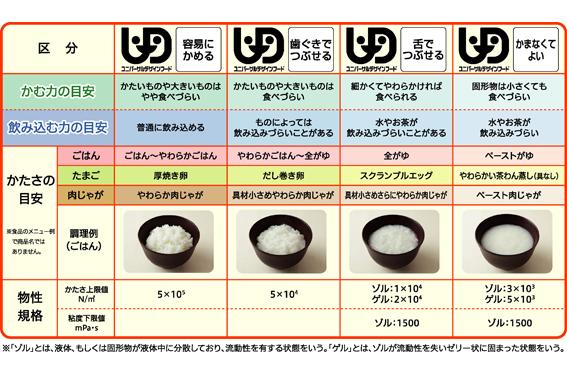http://www.udf.jp/outline/images/udf_pict02.png